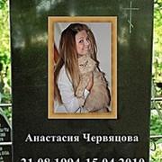Анастасия похороны