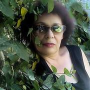 Людмила Бичарева on My World.