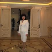 Елена Мирошниченко on My World.
