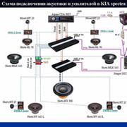 WiFi адаптер Модули расширения беспроводной сети